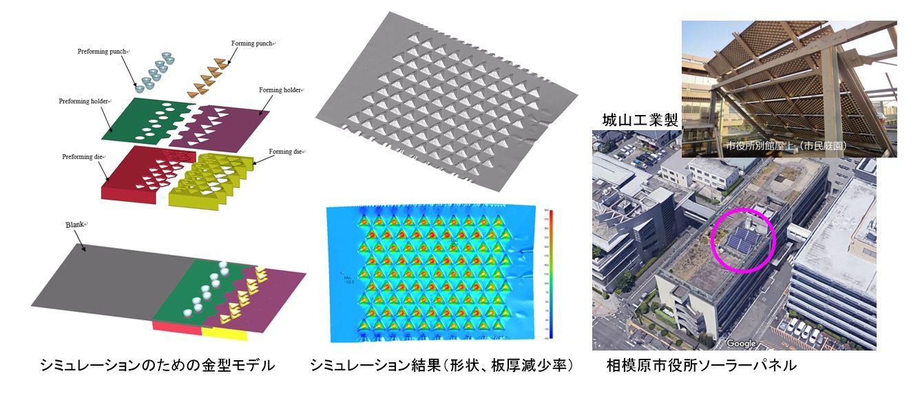 Services - Tokura Simulation Research Corporation